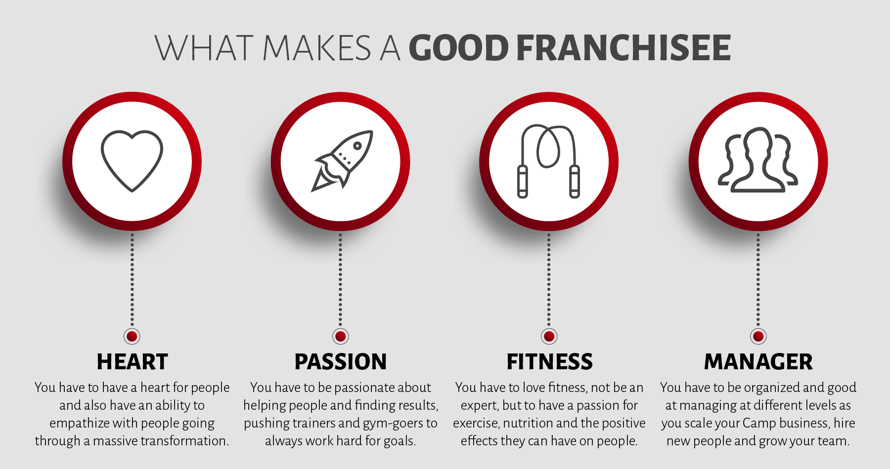 Find out if The Camp franchise opportunity is right for you